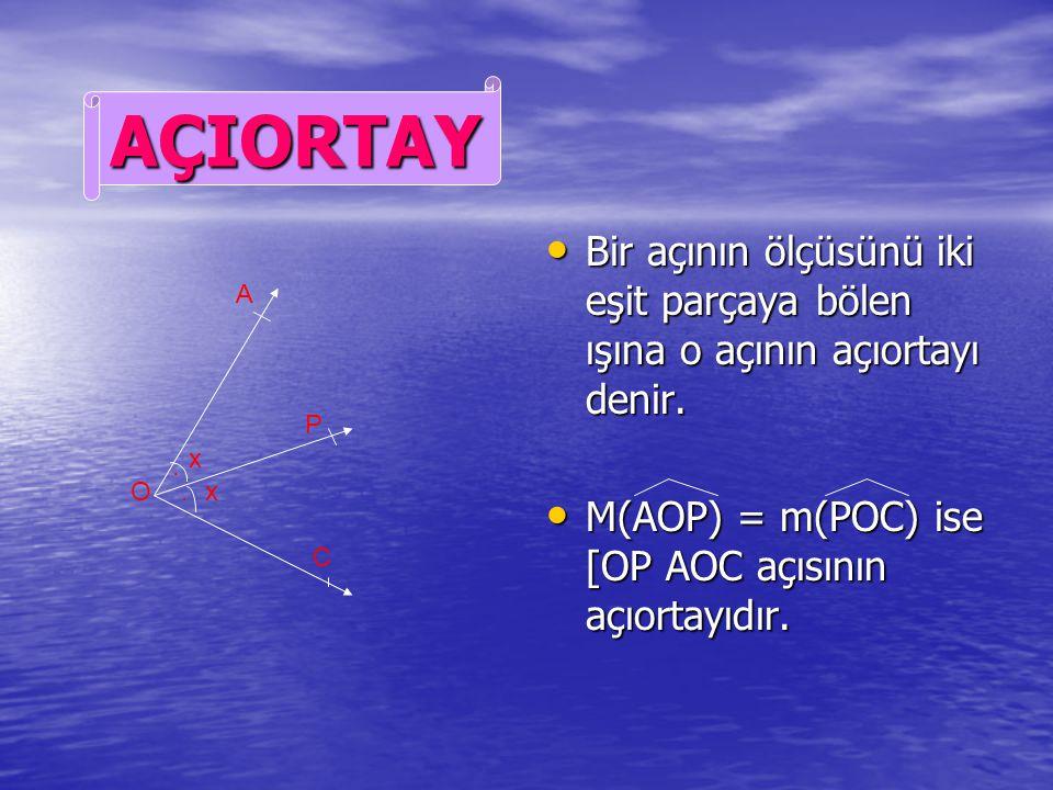 AÇIORTAY Bir açının ölçüsünü iki eşit parçaya bölen ışına o açının açıortayı denir. M(AOP) = m(POC) ise [OP AOC açısının açıortayıdır.